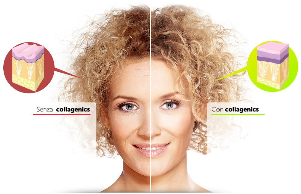 Collagenics - ingredienti - composizione - funziona - come si usa?